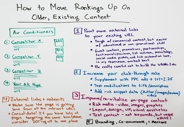 Move-Rankings-Up